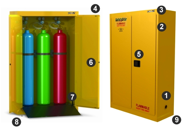Flammable Safety Cabinets | Gas Cylinder Cabinets